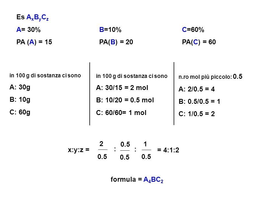 Es A x B y C z A= 30%B=10%C=60% PA (A) = 15PA(B) = 20PA(C) = 60 in 100 g di sostanza ci sono A: 30g B: 10g C: 60g in 100 g di sostanza ci sono A: 30/1