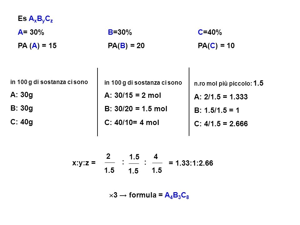 Es A x B y C z A= 30%B=30%C=40% PA (A) = 15PA(B) = 20PA(C) = 10 in 100 g di sostanza ci sono A: 30g B: 30g C: 40g in 100 g di sostanza ci sono A: 30/1