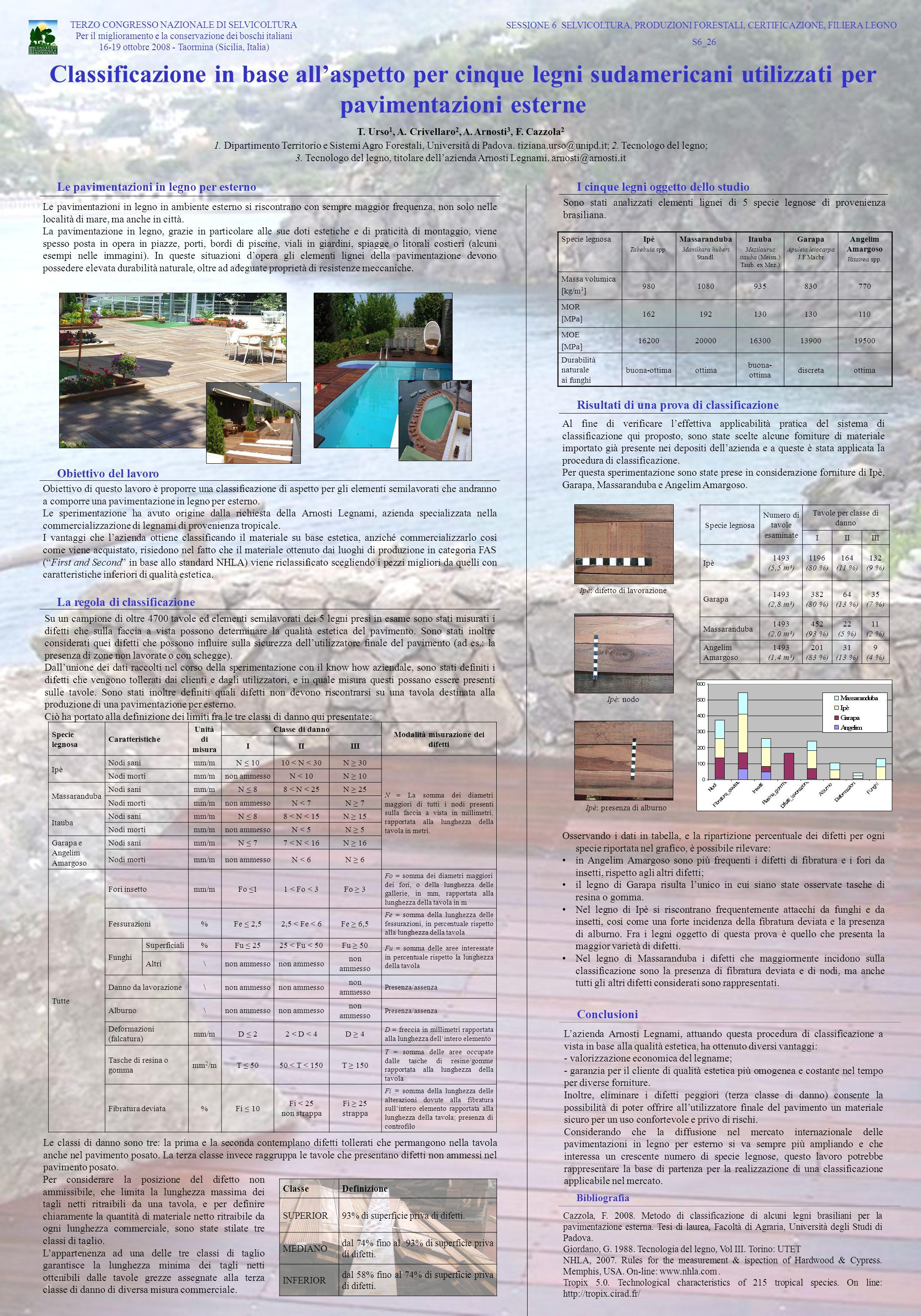 Classificazione in base allaspetto per cinque legni sudamericani utilizzati per pavimentazioni esterne T. Urso 1, A. Crivellaro 2, A. Arnosti 3, F. Ca