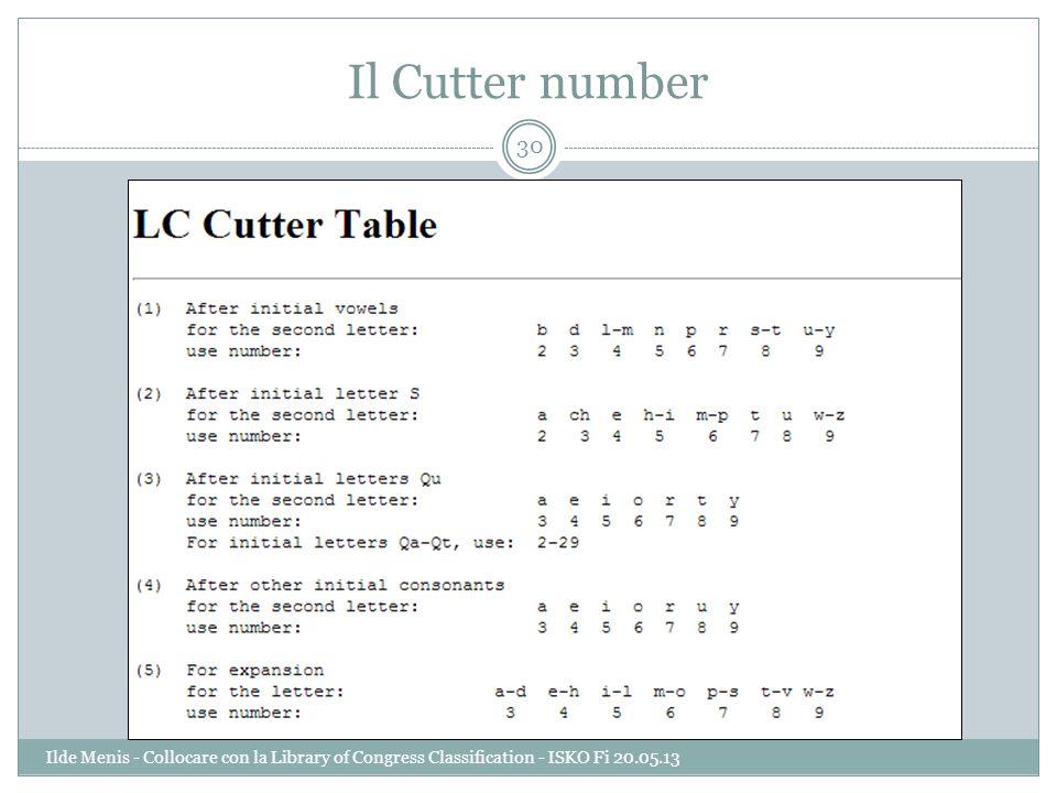 Il Cutter number 30 Ilde Menis - Collocare con la Library of Congress Classification - ISKO Fi 20.05.13