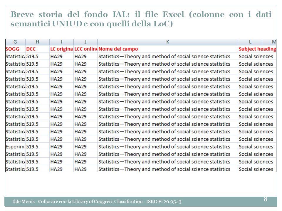 Breve storia del fondo IAL: il file Excel (colonne con i dati semantici UNIUD e con quelli della LoC) 8 Ilde Menis - Collocare con la Library of Congr