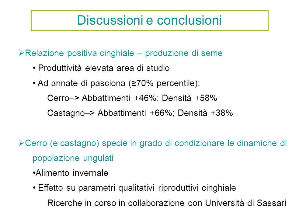 Discussioni e conclusioni Relazione positiva cinghiale – produzione di seme Produttività elevata area di studio Ad annate di pasciona (70% percentile)