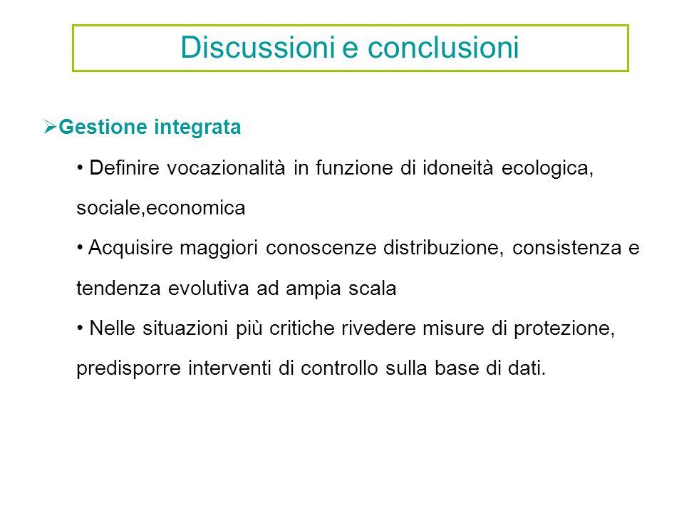 Gestione integrata Definire vocazionalità in funzione di idoneità ecologica, sociale,economica Acquisire maggiori conoscenze distribuzione, consistenz