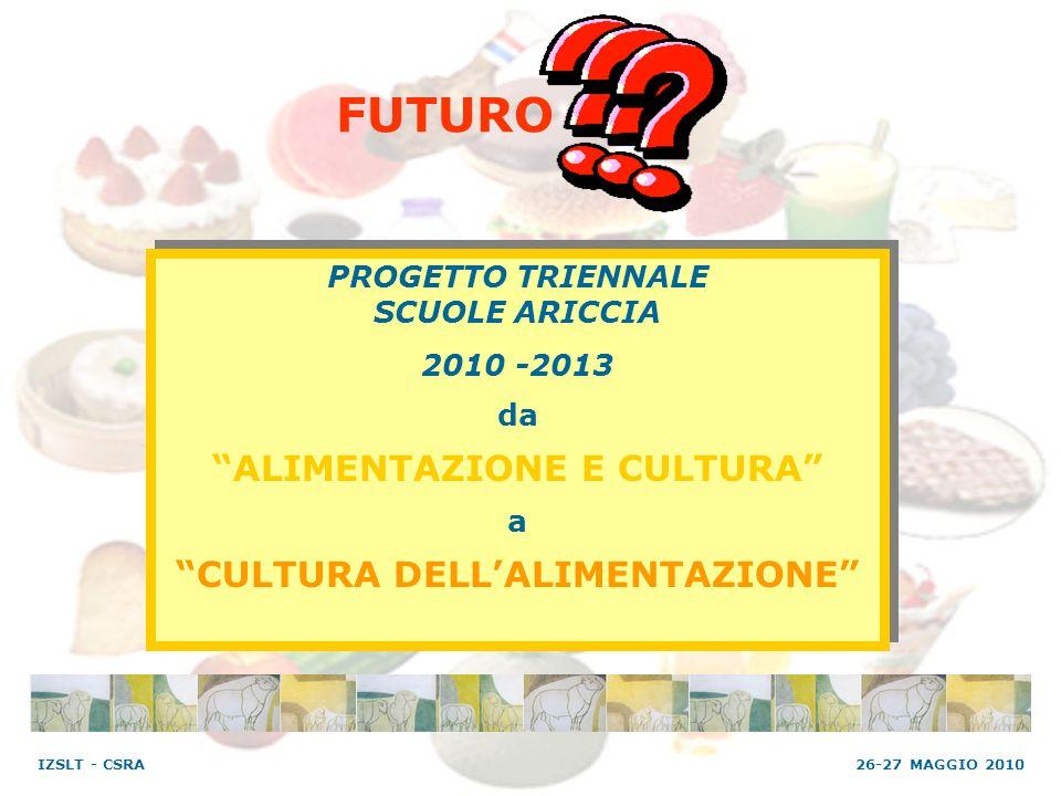 PROGETTO TRIENNALE SCUOLE ARICCIA 2010 -2013 da ALIMENTAZIONE E CULTURA a CULTURA DELLALIMENTAZIONE PROGETTO TRIENNALE SCUOLE ARICCIA 2010 -2013 da AL
