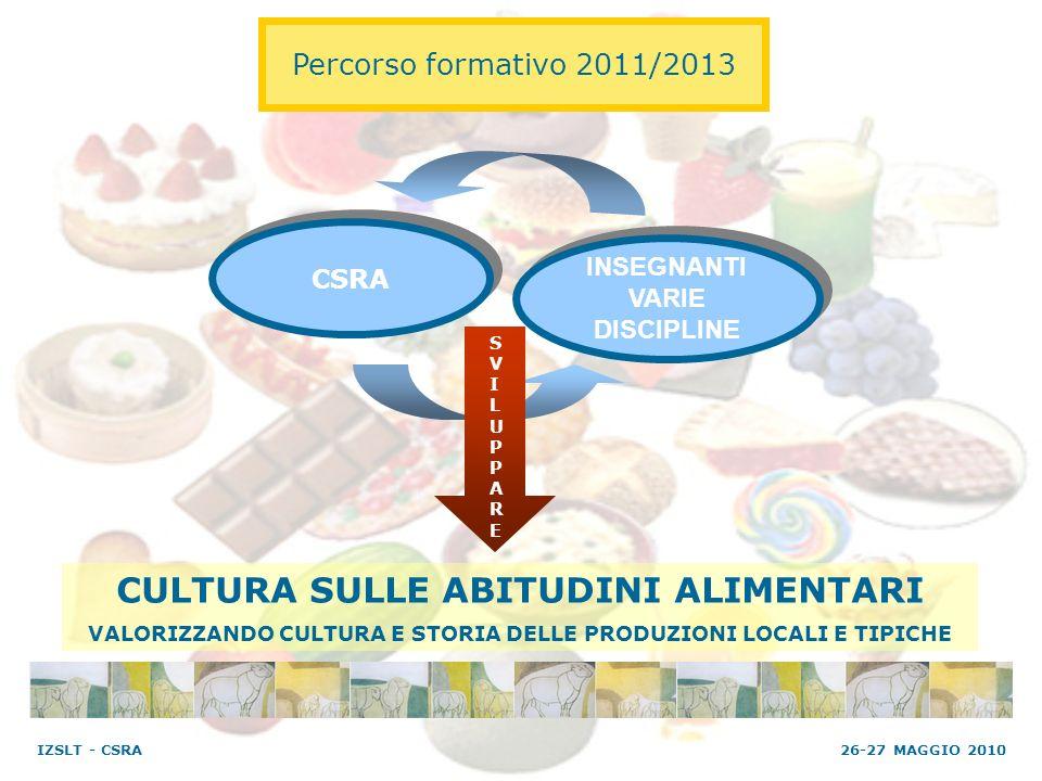 Percorso formativo 2011/2013 CSRA INSEGNANTI VARIE DISCIPLINE CULTURA SULLE ABITUDINI ALIMENTARI VALORIZZANDO CULTURA E STORIA DELLE PRODUZIONI LOCALI
