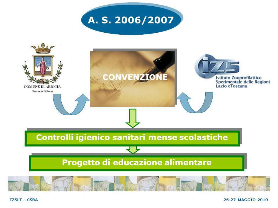 Progetto di educazione alimentare A. S. 2006/2007 Controlli igienico sanitari mense scolastiche CONVENZIONE 26-27 MAGGIO 2010 IZSLT - CSRA