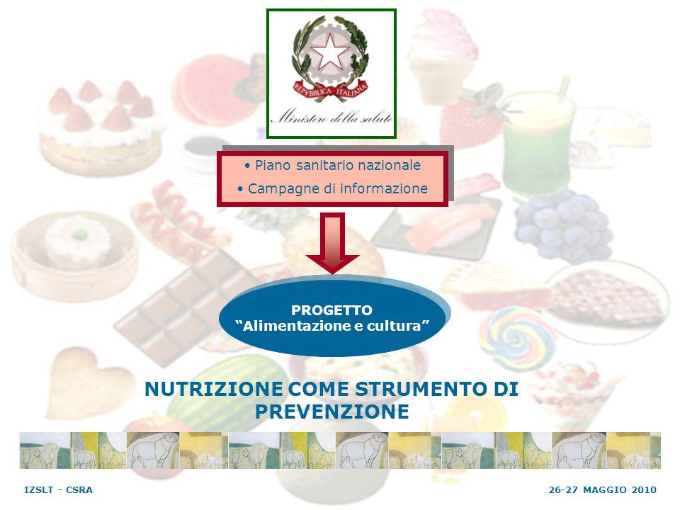 PROGETTO Alimentazione e cultura PROGETTO Alimentazione e cultura Piano sanitario nazionale Campagne di informazione Piano sanitario nazionale Campagn