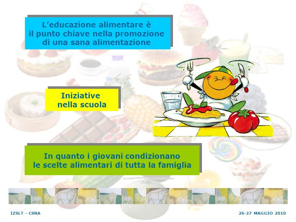 Leducazione alimentare è il punto chiave nella promozione di una sana alimentazione Leducazione alimentare è il punto chiave nella promozione di una s