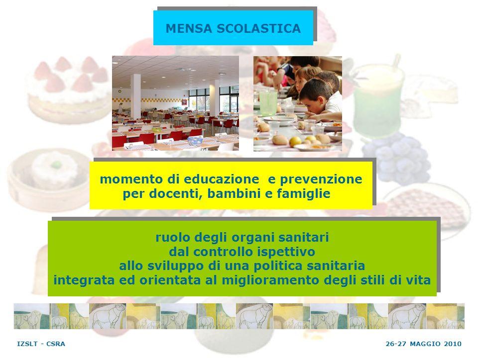 MENSA SCOLASTICA momento di educazione e prevenzione per docenti, bambini e famiglie momento di educazione e prevenzione per docenti, bambini e famigl