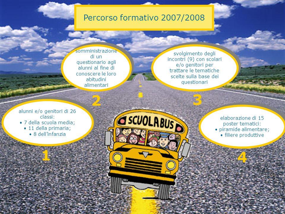 Percorso formativo 2007/2008 alunni e/o genitori di 26 classi: 7 della scuola media; 11 della primaria; 8 dellinfanzia alunni e/o genitori di 26 class