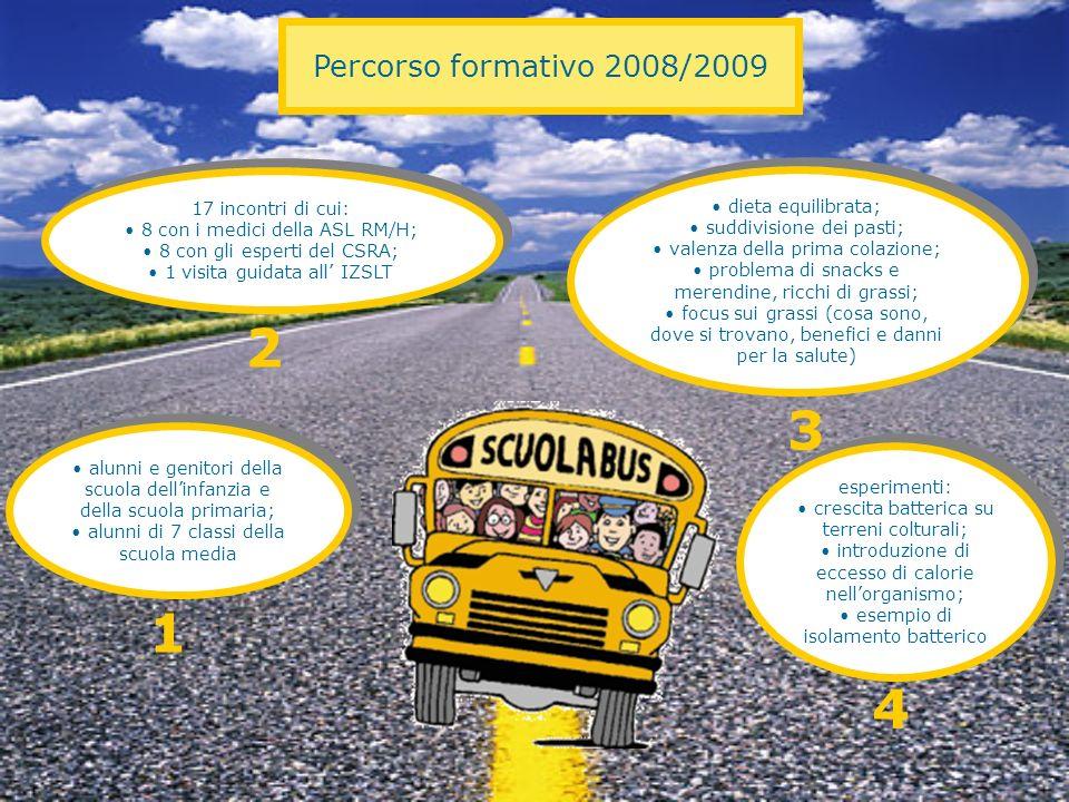 Percorso formativo 2008/2009 alunni e genitori della scuola dellinfanzia e della scuola primaria; alunni di 7 classi della scuola media alunni e genit