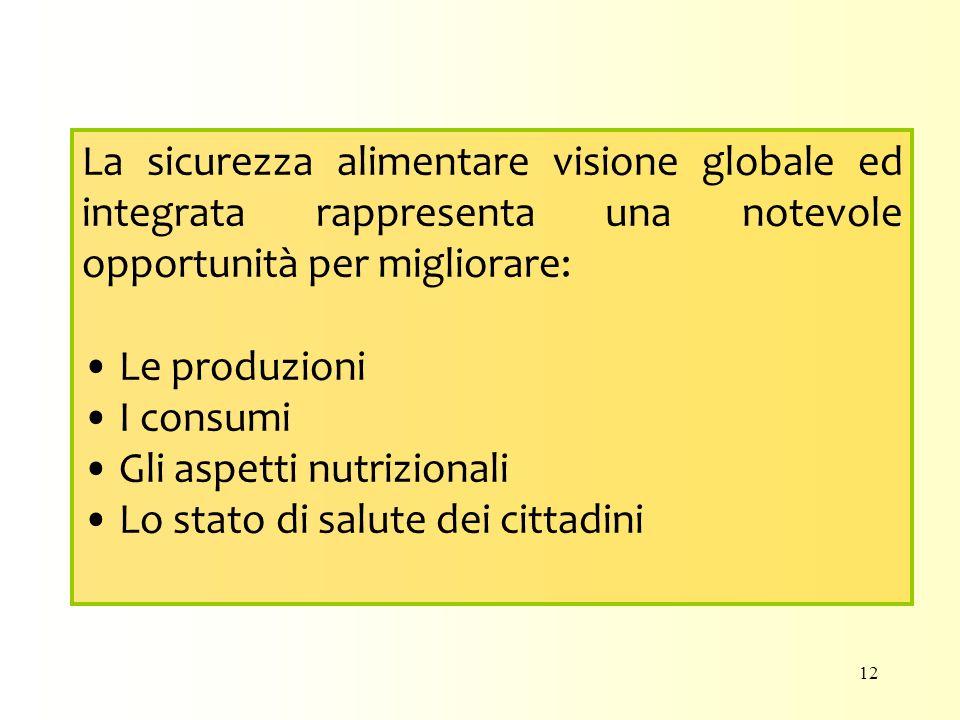 La sicurezza alimentare visione globale ed integrata rappresenta una notevole opportunità per migliorare: Le produzioni I consumi Gli aspetti nutrizionali Lo stato di salute dei cittadini 12