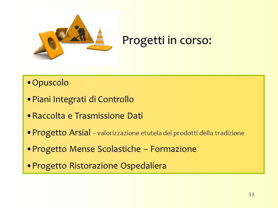 Progetti in corso: Opuscolo Piani Integrati di Controllo Raccolta e Trasmissione Dati Progetto Arsial – valorizzazione etutela dei prodotti della trad