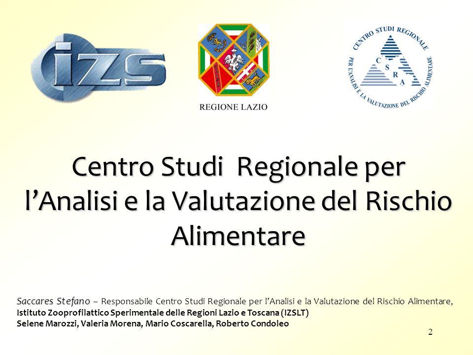Centro Studi Regionale per lAnalisi e la Valutazione del Rischio Alimentare Saccares Stefano Saccares Stefano – Responsabile Centro Studi Regionale pe