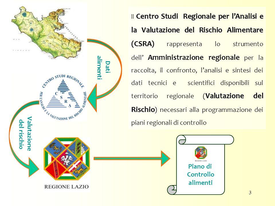 Centro Studi Regionale per lAnalisi e la Valutazione del Rischio Alimentare (CSRA) Valutazione del Rischio ll Centro Studi Regionale per lAnalisi e la