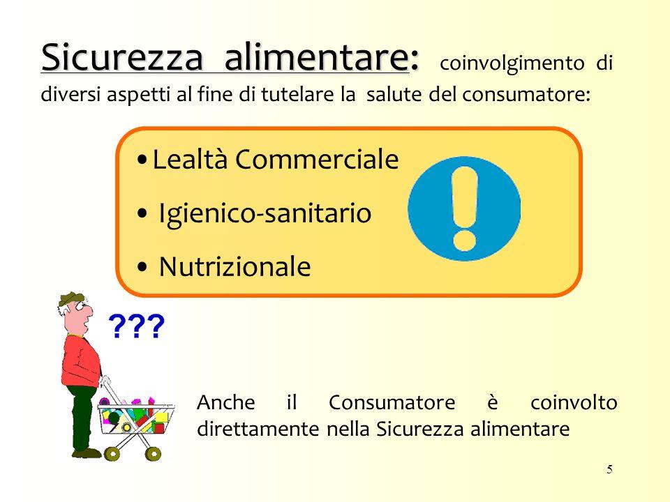 Lealtà Commerciale Igienico-sanitario Nutrizionale Sicurezza alimentare: Sicurezza alimentare: coinvolgimento di diversi aspetti al fine di tutelare la salute del consumatore: Anche il Consumatore è coinvolto direttamente nella Sicurezza alimentare 5