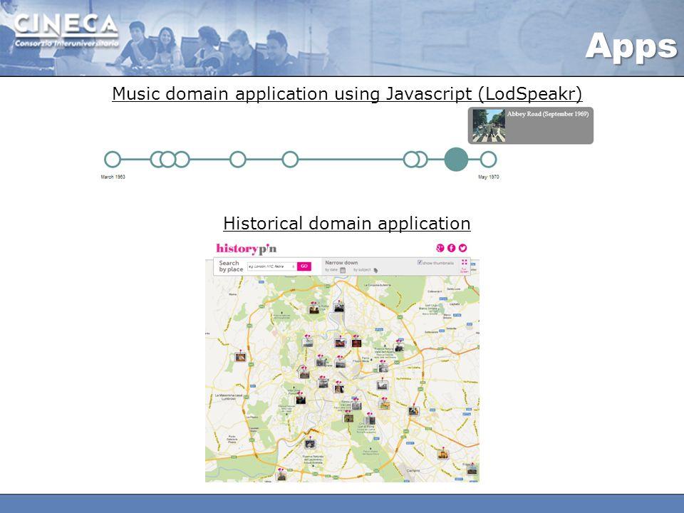 Music domain application using Javascript (LodSpeakr) Historical domain applicationApps