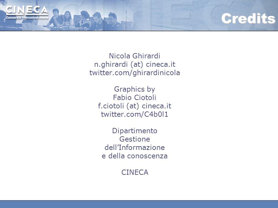 Credits Nicola Ghirardi n.ghirardi (at) cineca.it twitter.com/ghirardinicola Graphics by Fabio Ciotoli f.ciotoli (at) cineca.it twitter.com/C4b0l1 Dipartimento Gestione dellInformazione e della conoscenza CINECA