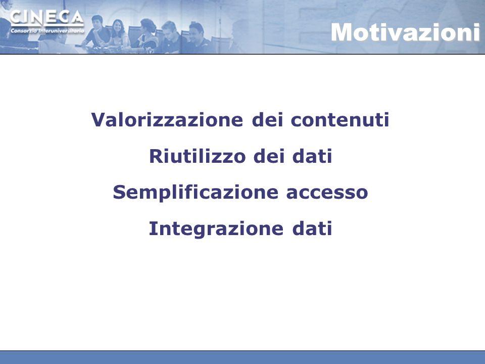 Motivazioni Valorizzazione dei contenuti Riutilizzo dei dati Semplificazione accesso Integrazione dati
