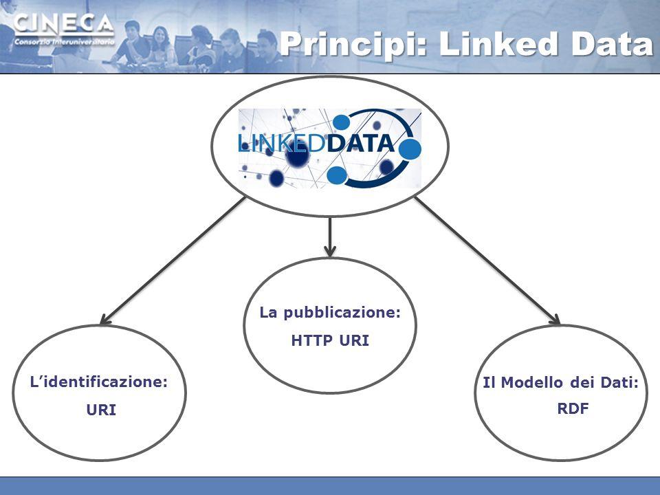 Lidentificazione: URI La pubblicazione: HTTP URI Il Modello dei Dati: RDF Principi: Linked Data