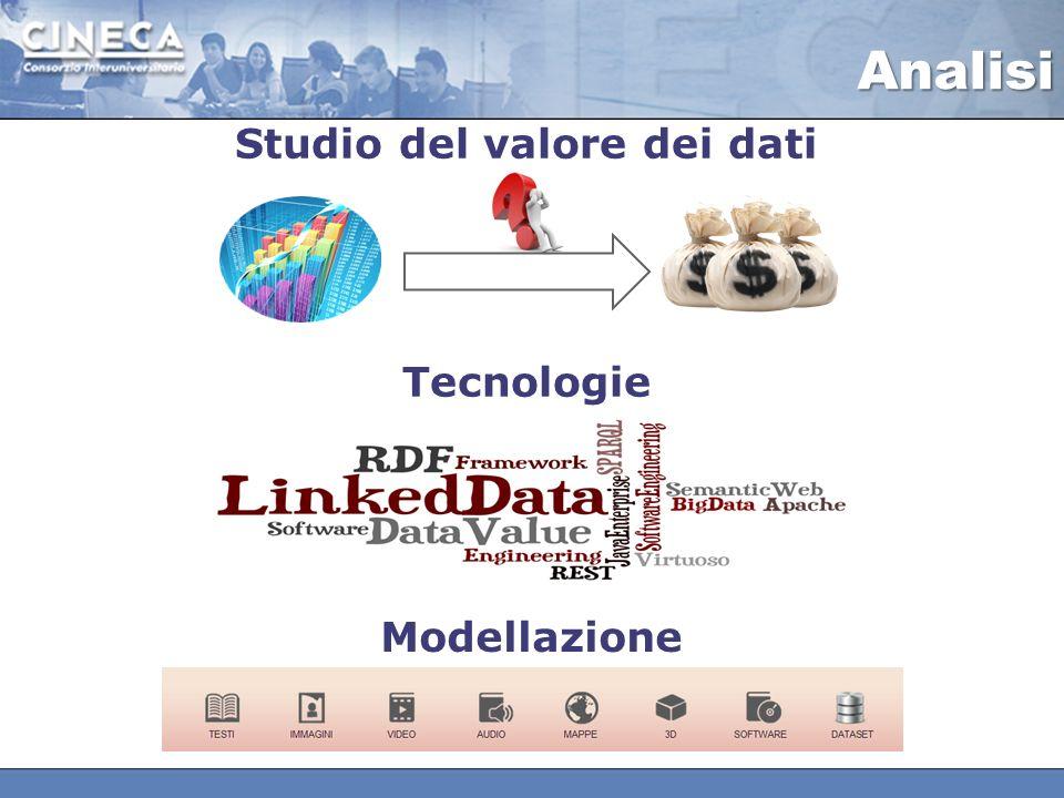 Studio del valore dei dati Tecnologie Modellazione Analisi