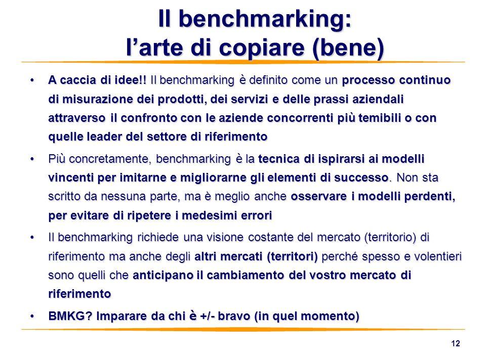 12 Il benchmarking: larte di copiare (bene) A caccia di idee!! Il benchmarking è definito come un processo continuo di misurazione dei prodotti, dei s