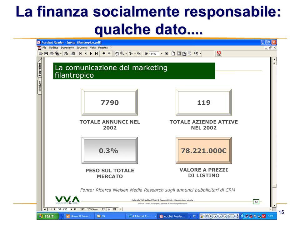 15 La finanza socialmente responsabile: qualche dato....