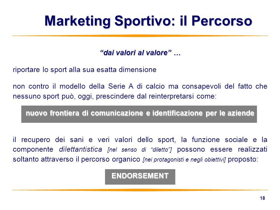 18 Marketing Sportivo: il Percorso dai valori al valore … riportare lo sport alla sua esatta dimensione non contro il modello della Serie A di calcio