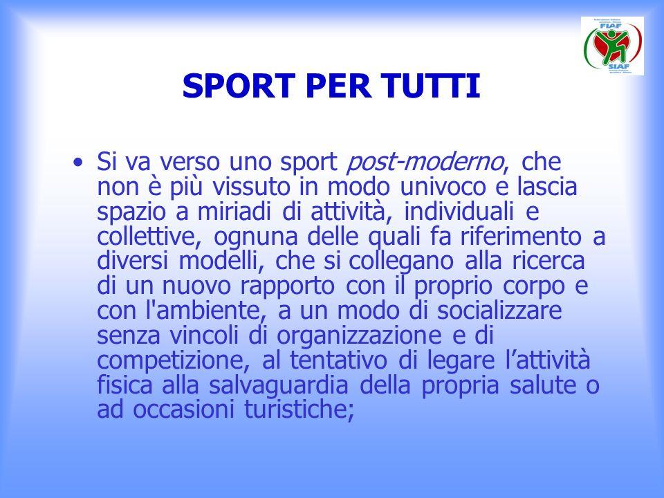 SPORT PER TUTTI Si va verso uno sport post-moderno, che non è più vissuto in modo univoco e lascia spazio a miriadi di attività, individuali e collett