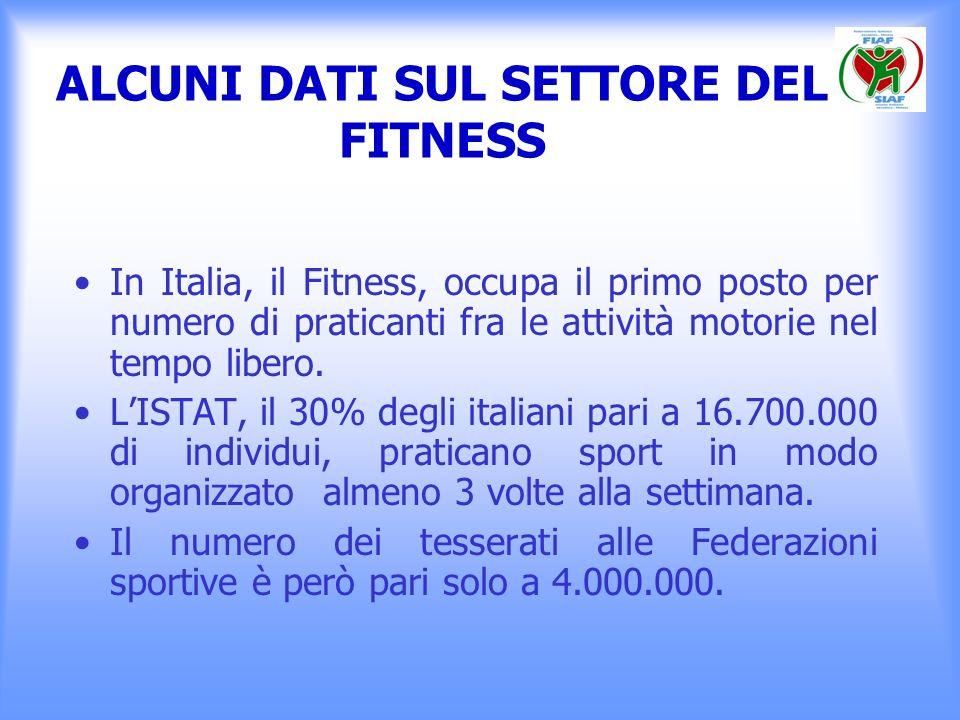 ALCUNI DATI SUL SETTORE DEL FITNESS In Italia, il Fitness, occupa il primo posto per numero di praticanti fra le attività motorie nel tempo libero. LI