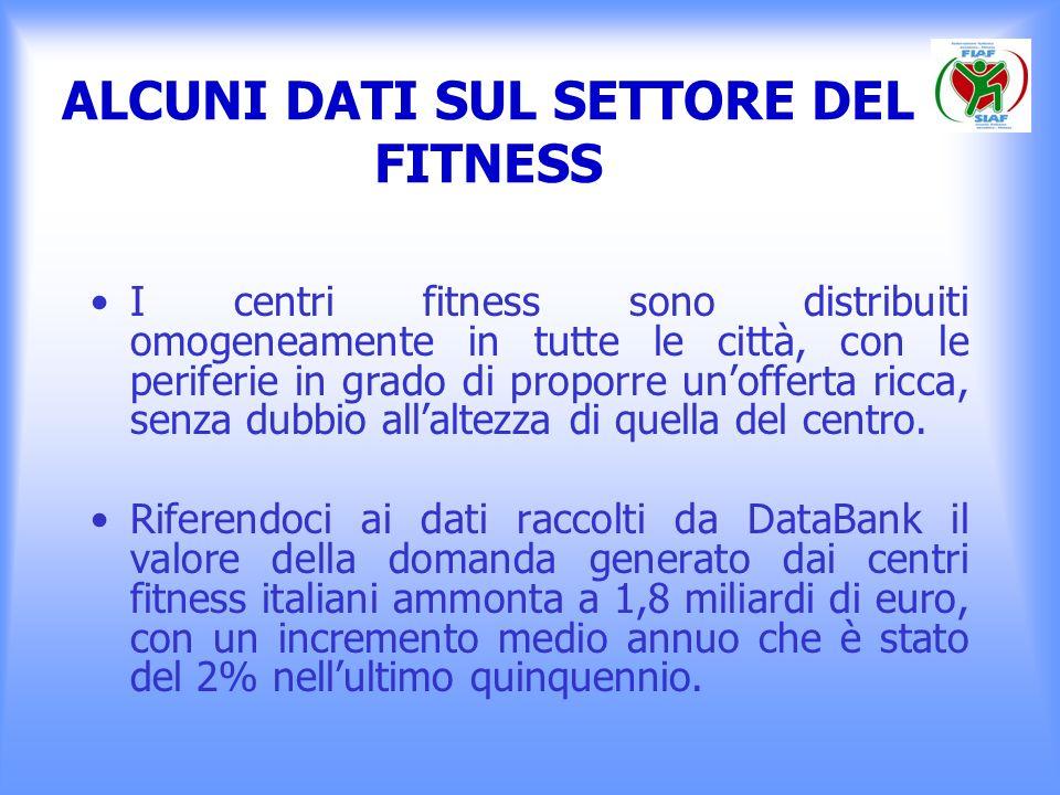 ALCUNI DATI SUL SETTORE DEL FITNESS I centri fitness sono distribuiti omogeneamente in tutte le città, con le periferie in grado di proporre unofferta