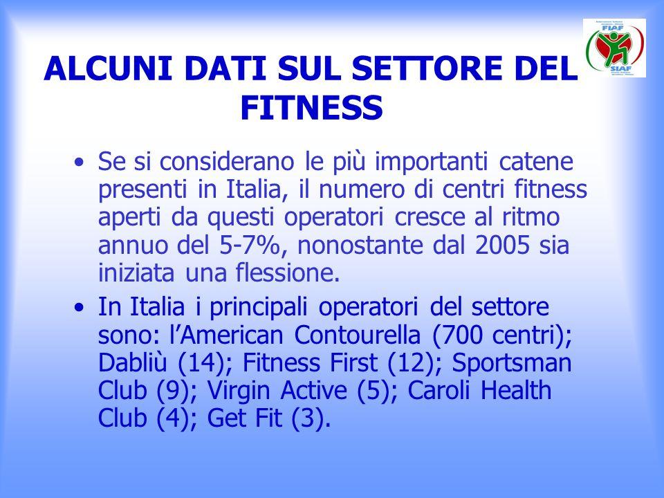 ALCUNI DATI SUL SETTORE DEL FITNESS Se si considerano le più importanti catene presenti in Italia, il numero di centri fitness aperti da questi operat