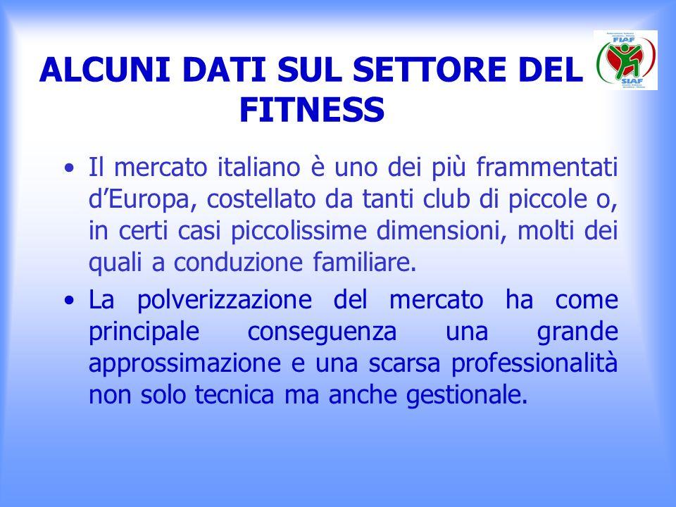 ALCUNI DATI SUL SETTORE DEL FITNESS Il mercato italiano è uno dei più frammentati dEuropa, costellato da tanti club di piccole o, in certi casi piccol