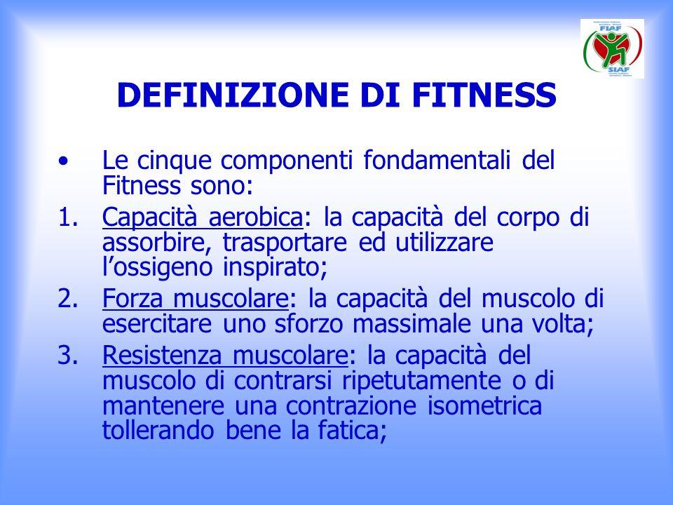 DEFINIZIONE DI FITNESS 4.Flessibilità muscolare o mobilità articolare: la capacità del muscolo di allungarsi al massimo delle sue possibilità in assenza di tensione e dellarto di spostarsi in completa escursione attorno allarticolazione ed in base alla struttura della stessa; 5.Composizione corporea: la giusta proporzione fra massa grassa e massa magra per mantenere lorganismo in un ottimo stato di salute (BMI, body max index).