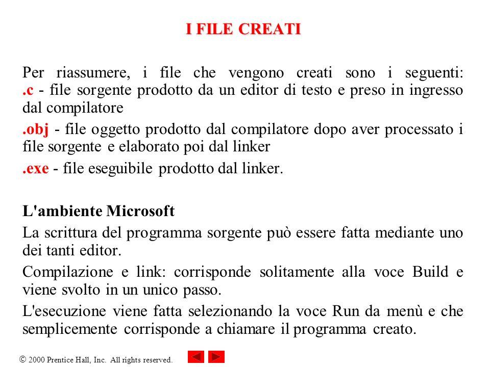 2000 Prentice Hall, Inc. All rights reserved. I FILE CREATI Per riassumere, i file che vengono creati sono i seguenti:.c - file sorgente prodotto da u