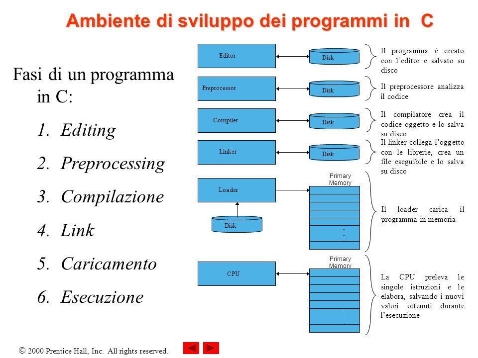 2000 Prentice Hall, Inc. All rights reserved. Ambiente di sviluppo dei programmi in C Fasi di un programma in C: 1.Editing 2.Preprocessing 3.Compilazi