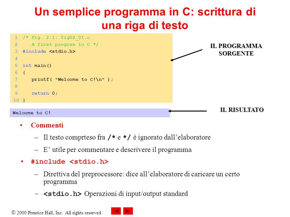 2000 Prentice Hall, Inc. All rights reserved. Un semplice programma in C: scrittura di una riga di testo Commenti –Il testo comprteso fra /* e */ è ig