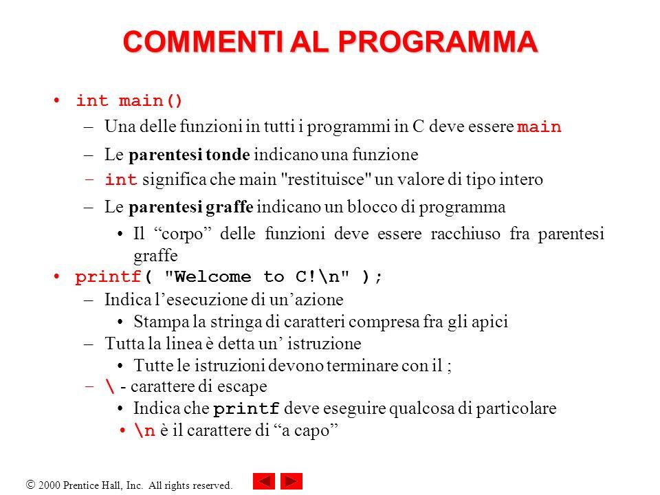 2000 Prentice Hall, Inc. All rights reserved. COMMENTI AL PROGRAMMA int main() –Una delle funzioni in tutti i programmi in C deve essere main –Le pare