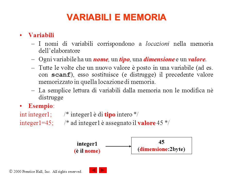 2000 Prentice Hall, Inc. All rights reserved. VARIABILI E MEMORIA Variabili –I nomi di variabili corrispondono a locazioni nella memoria dellelaborato