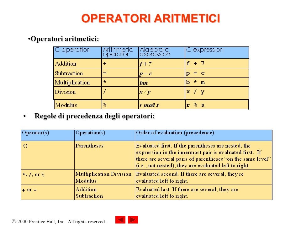 2000 Prentice Hall, Inc. All rights reserved. OPERATORI ARITMETICI Regole di precedenza degli operatori:Regole di precedenza degli operatori: Operator