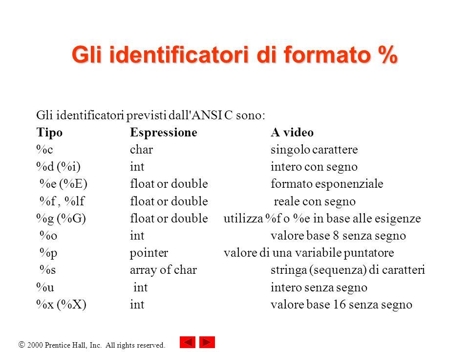 2000 Prentice Hall, Inc. All rights reserved. Gli identificatori di formato % Gli identificatori previsti dall'ANSI C sono: Tipo Espressione A video %