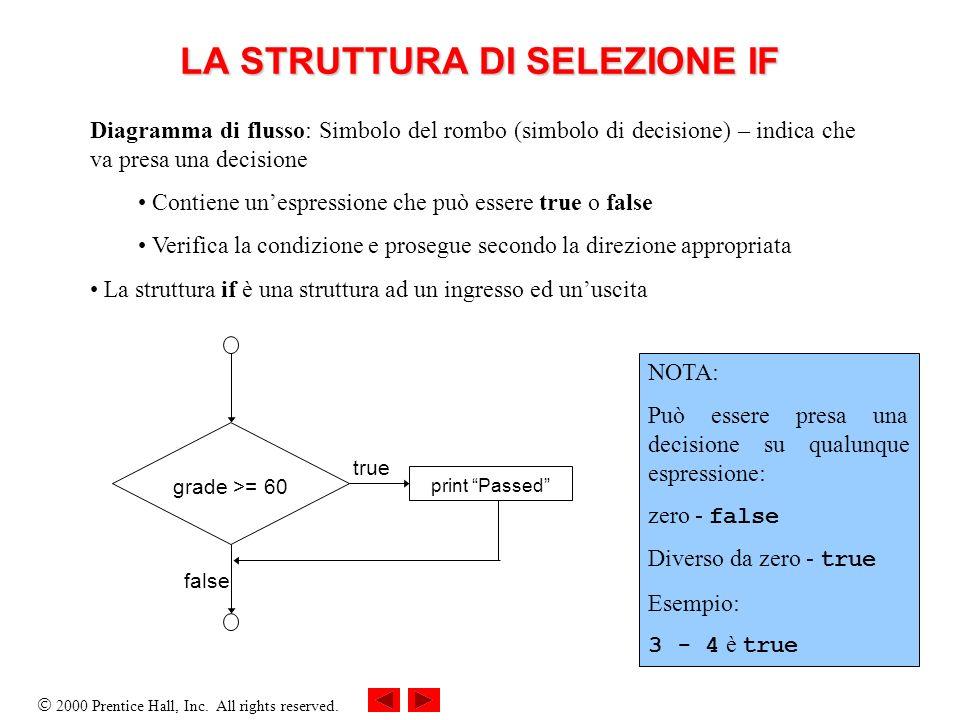 2000 Prentice Hall, Inc. All rights reserved. LA STRUTTURA DI SELEZIONE IF true false grade >= 60 print Passed Diagramma di flusso: Simbolo del rombo