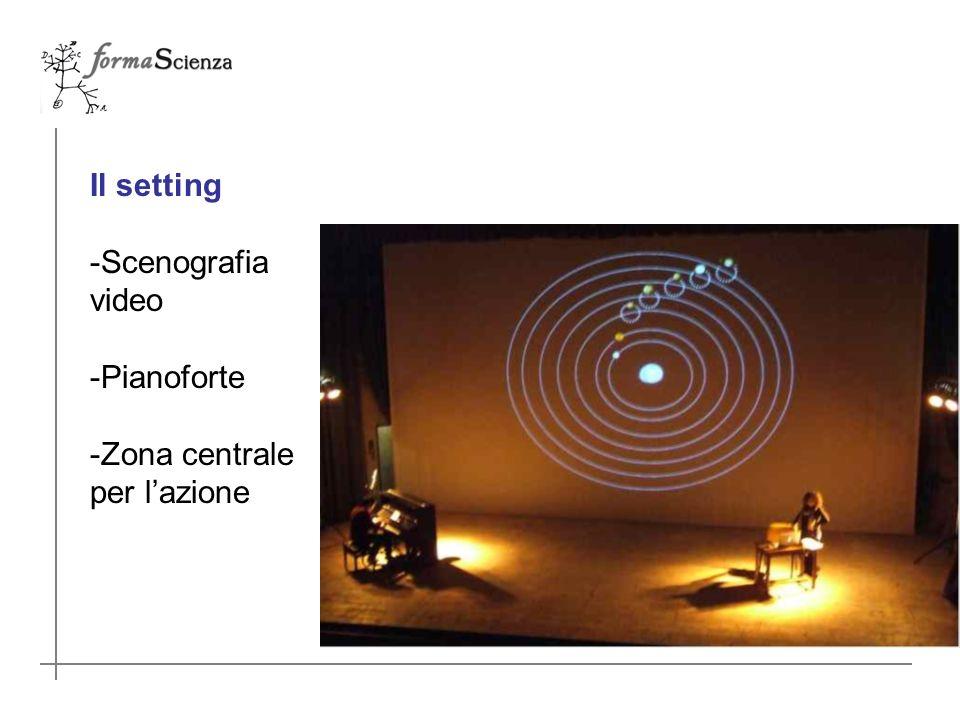 Il setting -Scenografia video -Pianoforte -Zona centrale per lazione