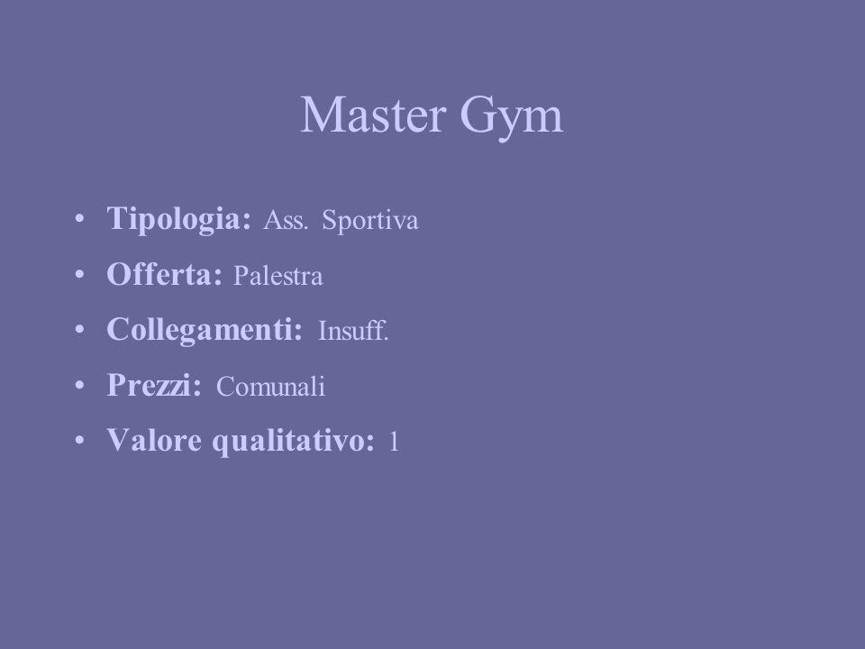Master Gym Tipologia: Ass. Sportiva Offerta: Palestra Collegamenti: Insuff. Prezzi: Comunali Valore qualitativo: 1