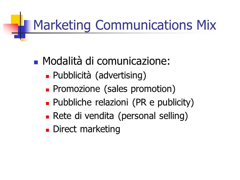 Marketing Communications Mix Modalità di comunicazione: Pubblicità (advertising) Promozione (sales promotion) Pubbliche relazioni (PR e publicity) Ret