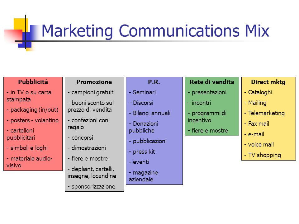 Marketing Communications Mix Pubblicità - in TV o su carta stampata - packaging (in/out) - posters - volantino - cartelloni pubblicitari - simboli e l