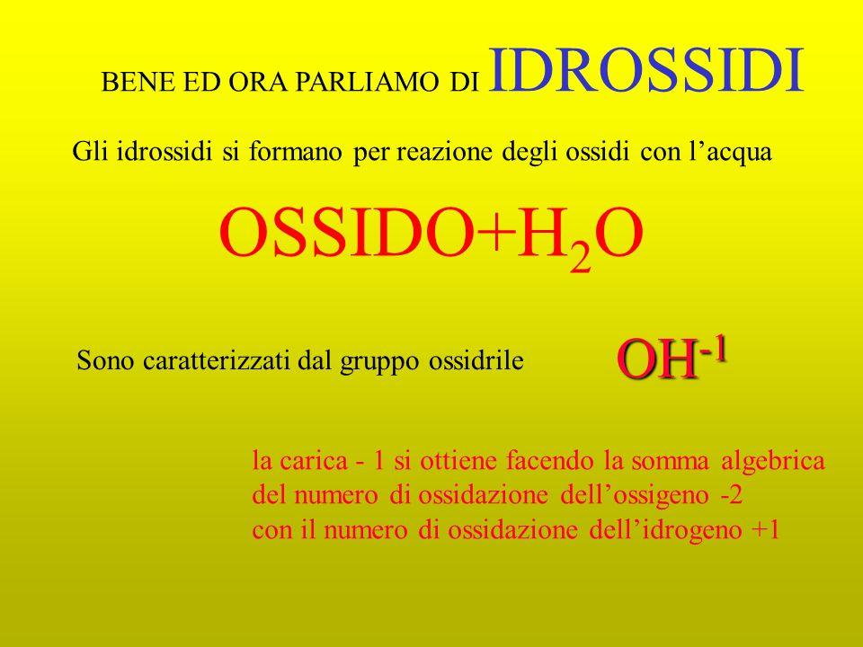 OSSIDIANIDRIDI H2OH2OH2OH2O IDROSSIDIACIDI oso oso (numero di ossidazione minore) ico ico (numero di ossidazione maggiore) ipo-osoosoicoper-ico H2OH2O
