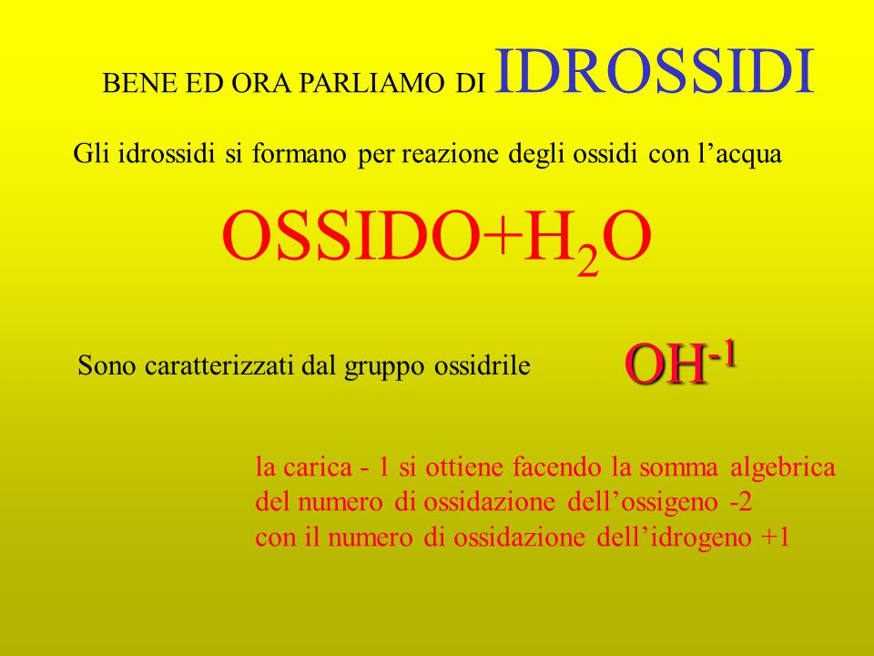 OSSIDIANIDRIDI H2OH2OH2OH2O IDROSSIDIACIDI oso oso (numero di ossidazione minore) ico ico (numero di ossidazione maggiore) ipo-osoosoicoper-ico H2OH2OH2OH2O ++