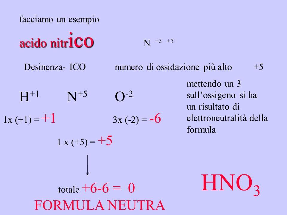 E arrivato il momento degli ACIDI Si formano per reazione delle anidridi con lacqua Come sempre cè il problema di c cc come si scrive la formula basta tenere a mente piccole regole: e come sempre basta tenere a mente piccole regole: 1) la formula si scrive mettendo gli elementi in ordine crescente di elettronegatività Hnon metallo (N,Cl,C,S) O Anidride + H 2 0