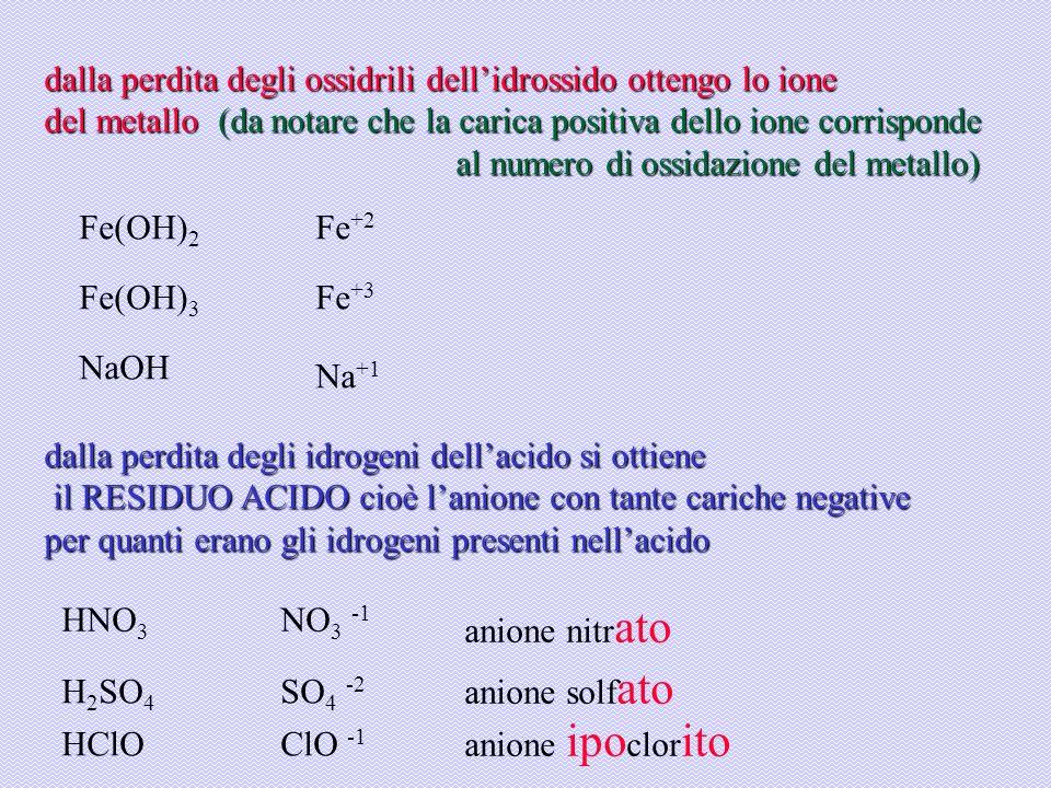 FINALMENTE I SALI SI OTTENGONO PER REAZIONE TRA : IDROSSIDI (gruppo OH) + ACIDI ( H+ Non Me) REGOLA: Nella formazione dei sali si forma acqua proveniente dal gruppo ossidrile dellidrossido (OH) e dagli idrogeni dellacido (H)